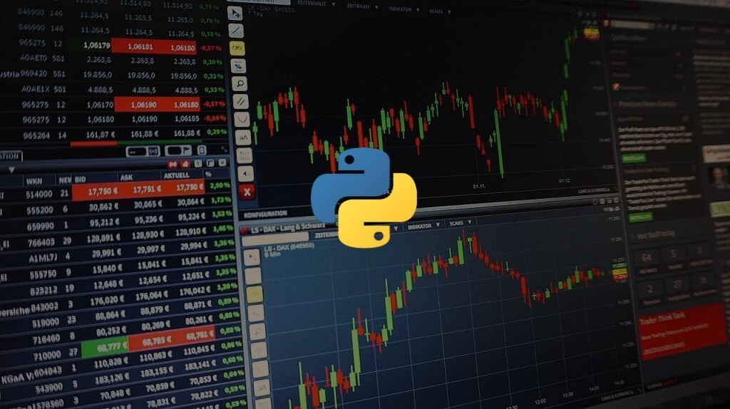 Introduction to Finance and Technical Indicators with Python