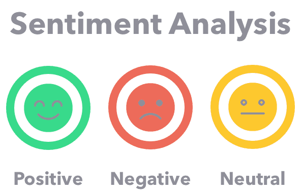 articles/sentiment-analysis.png