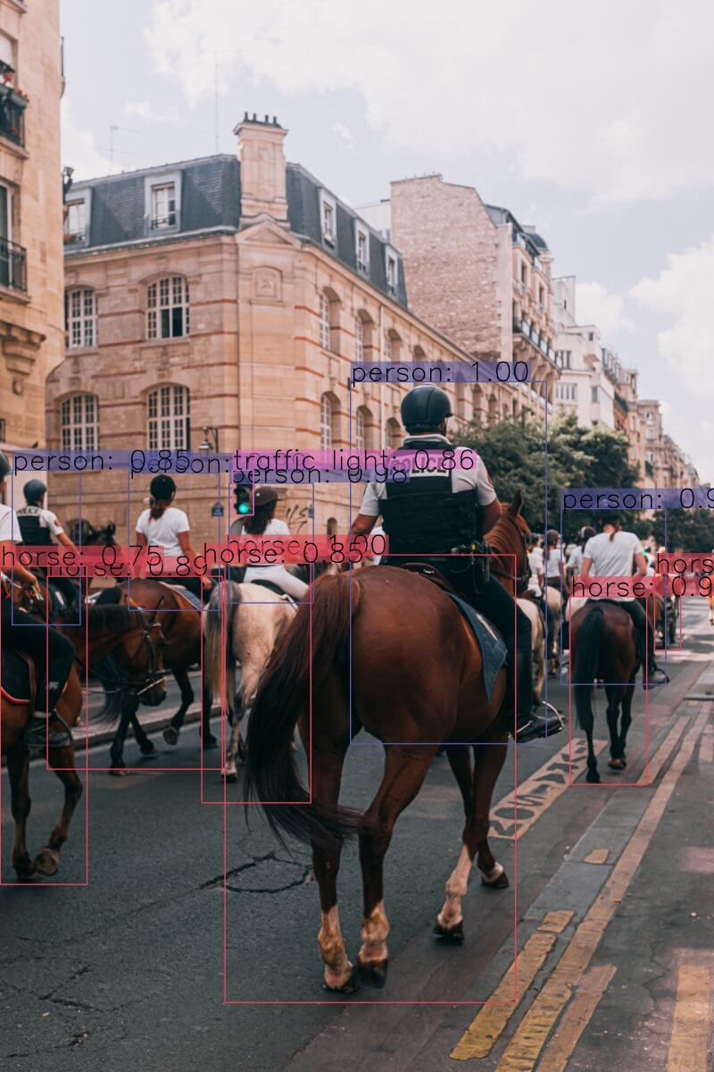 YOLO Object detection on horses and persons
